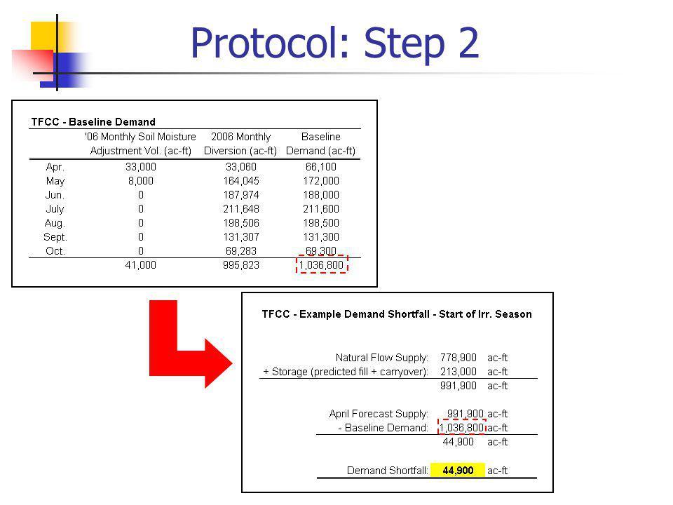Protocol: Step 2