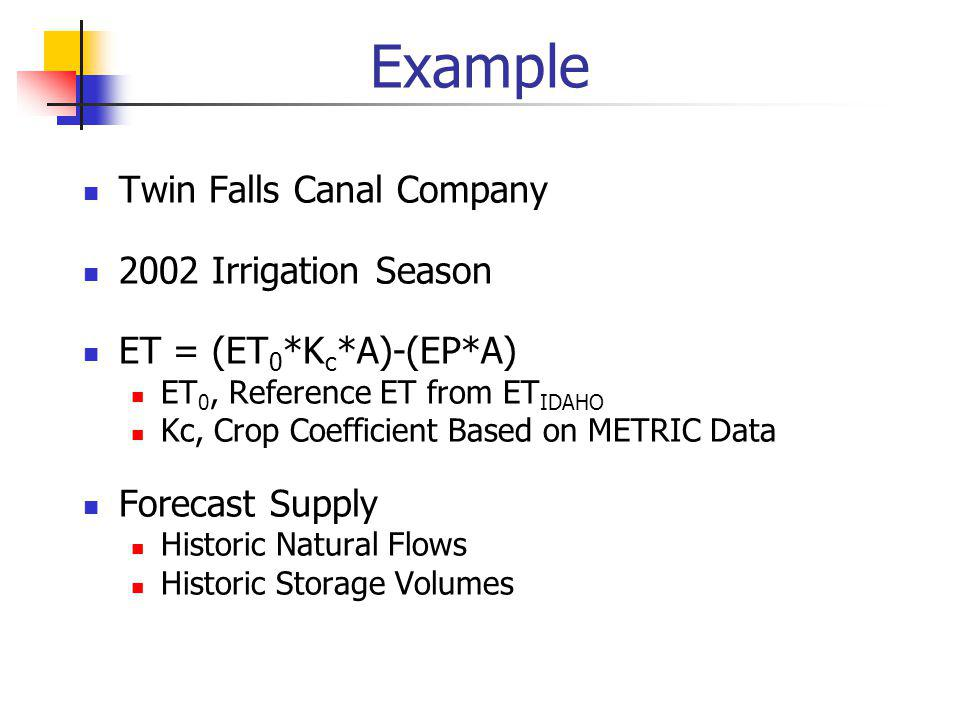 Example Twin Falls Canal Company 2002 Irrigation Season ET = (ET 0 *K c *A)-(EP*A) ET 0, Reference ET from ET IDAHO Kc, Crop Coefficient Based on METR