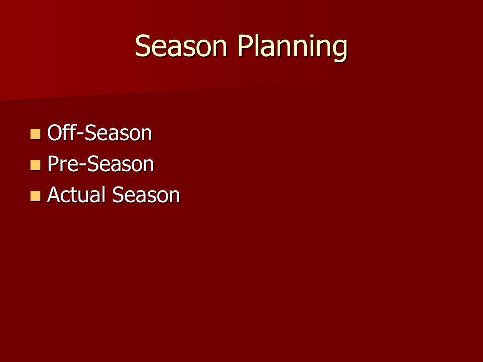 Season Planning Off-Season Off-Season Pre-Season Pre-Season Actual Season Actual Season