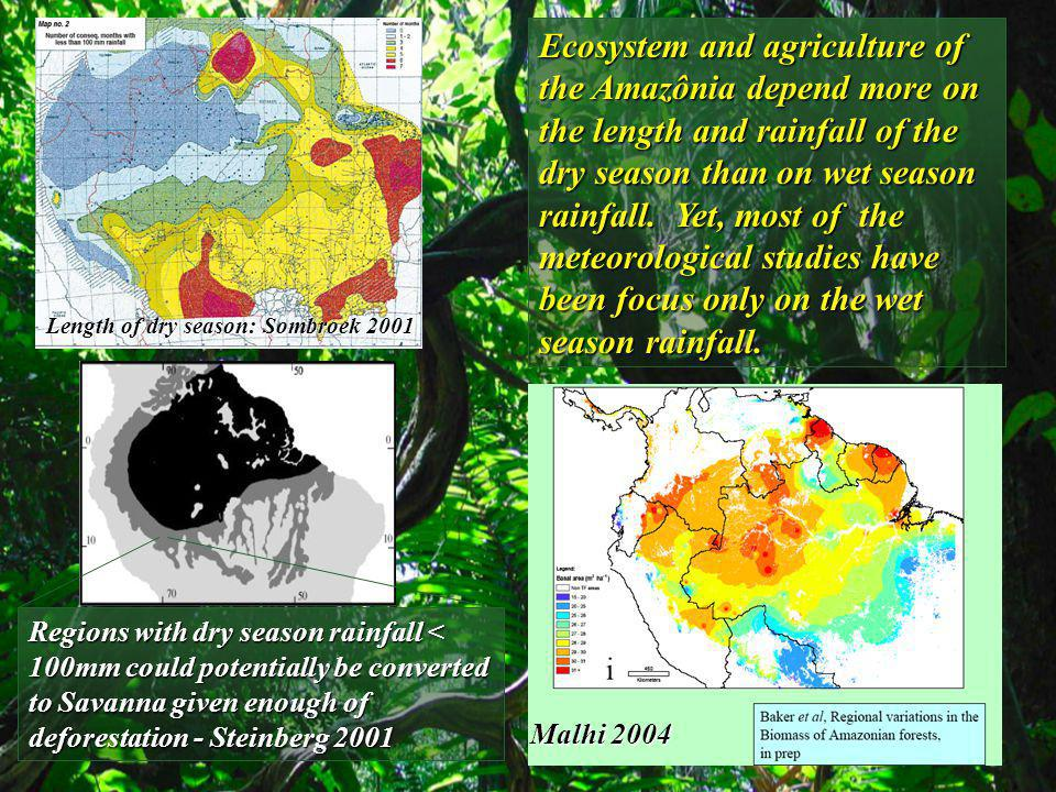 Length of dry season: Sombroek 2001 Malhi 2004 Ecosystem and agriculture of the Amazônia depend more on the length and rainfall of the dry season than on wet season rainfall.