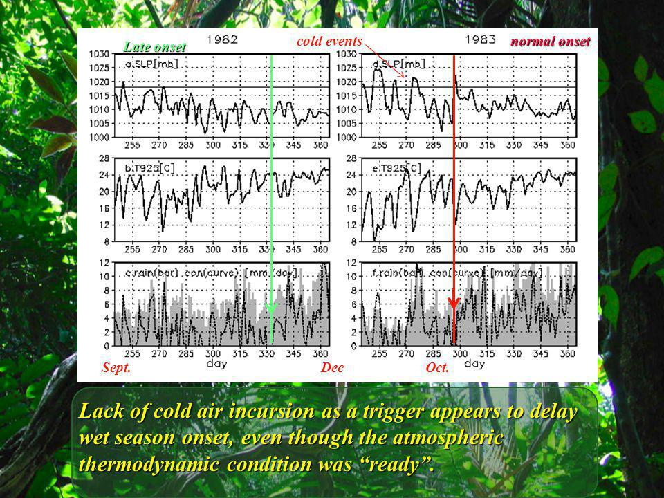 Sept.DecOct. cold events Lack of cold air incursion as a trigger appears to delay wet season onset, even though the atmospheric thermodynamic conditio