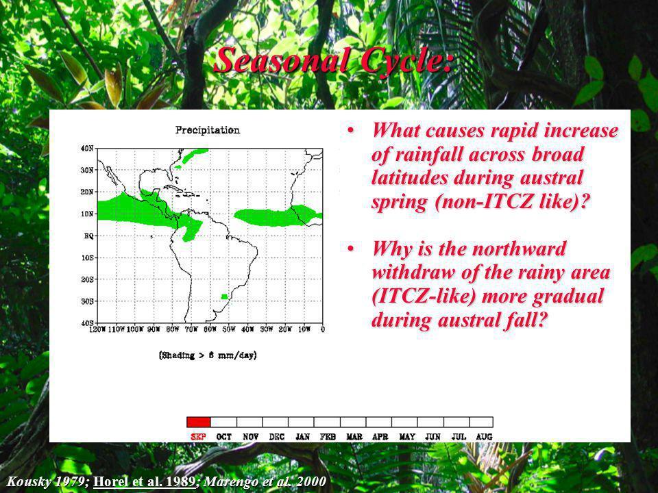 Seasonal Cycle: Kousky 1979; ; Marengo et al. 2000 Kousky 1979; Horel et al. 1989; Marengo et al. 2000 What causes rapid increase of rainfall across b