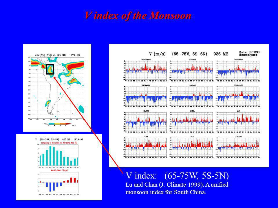 V index of the Monsoon V index: (65-75W, 5S-5N) Lu and Chan (J.