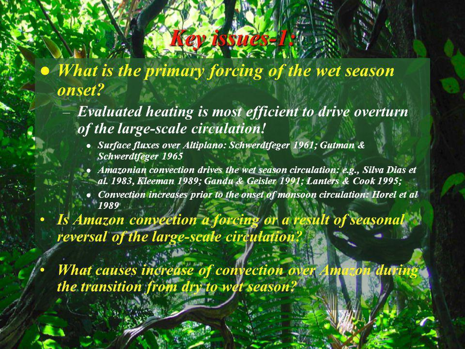 Aug - Dec.Jan-Mar. Aug. Sept - Mar. wetdry drywet Fu et al.