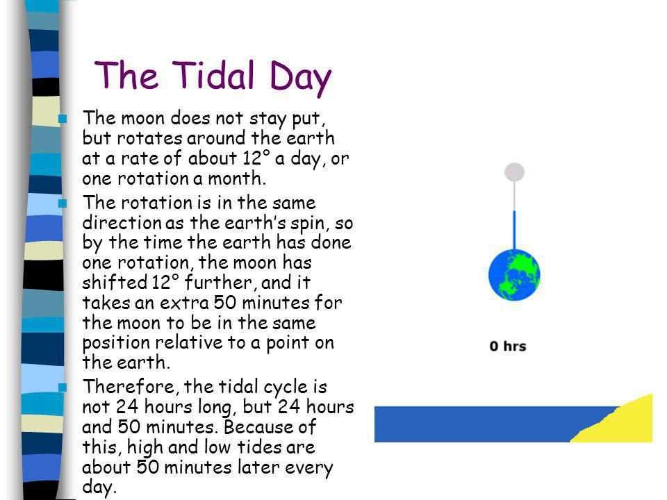 The Tidal Day The moon does not stay put, but rotates around the earth at a rate of about 12° a day, or one rotation a month. The rotation is in the s