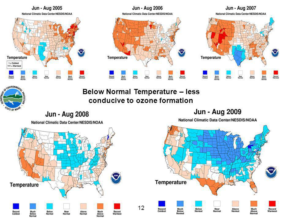 12 Below Normal Temperature – less conducive to ozone formation 12