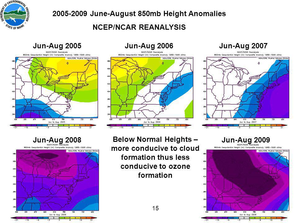 15 2005-2009 June-August 850mb Height Anomalies NCEP/NCAR REANALYSIS Below Normal Heights – more conducive to cloud formation thus less conducive to ozone formation Jun-Aug 2005 Jun-Aug 2008Jun-Aug 2009 Jun-Aug 2007Jun-Aug 2006 15