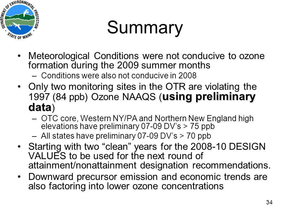 34 Summary Meteorological Conditions were not conducive to ozone formation during the 2009 summer months –Conditions were also not conducive in 2008 using preliminary dataOnly two monitoring sites in the OTR are violating the 1997 (84 ppb) Ozone NAAQS ( using preliminary data ) –OTC core, Western NY/PA and Northern New England high elevations have preliminary 07-09 DVs > 75 ppb –All states have preliminary 07-09 DVs > 70 ppb Starting with two clean years for the 2008-10 DESIGN VALUES to be used for the next round of attainment/nonattainment designation recommendations.