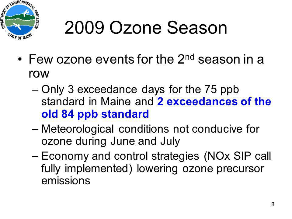 8 2009 Ozone Season Few ozone events for the 2 nd season in a row –Only 3 exceedance days for the 75 ppb standard in Maine and 2 exceedances of the old 84 ppb standard –Meteorological conditions not conducive for ozone during June and July –Economy and control strategies (NOx SIP call fully implemented) lowering ozone precursor emissions