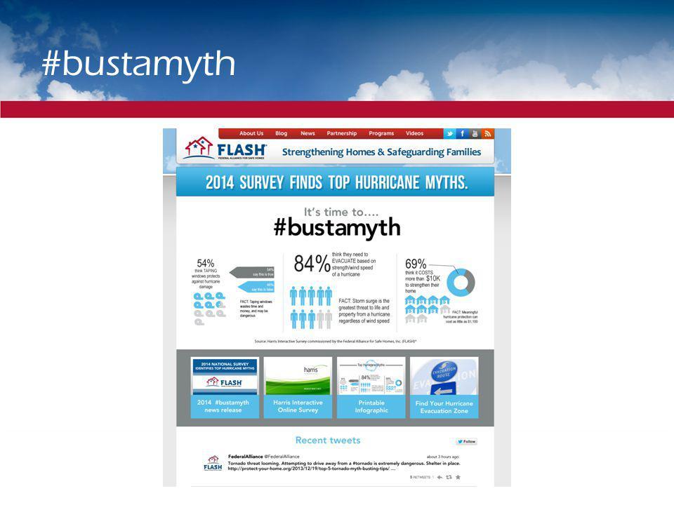#bustamyth