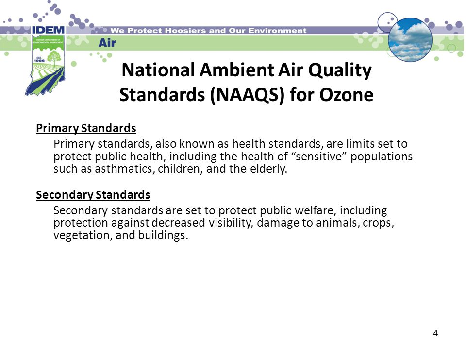 National Ambient Air Quality Standards (NAAQS) for Ozone Primary Standards Primary standards, also known as health standards, are limits set to protect public health, including the health of sensitive populations such as asthmatics, children, and the elderly.