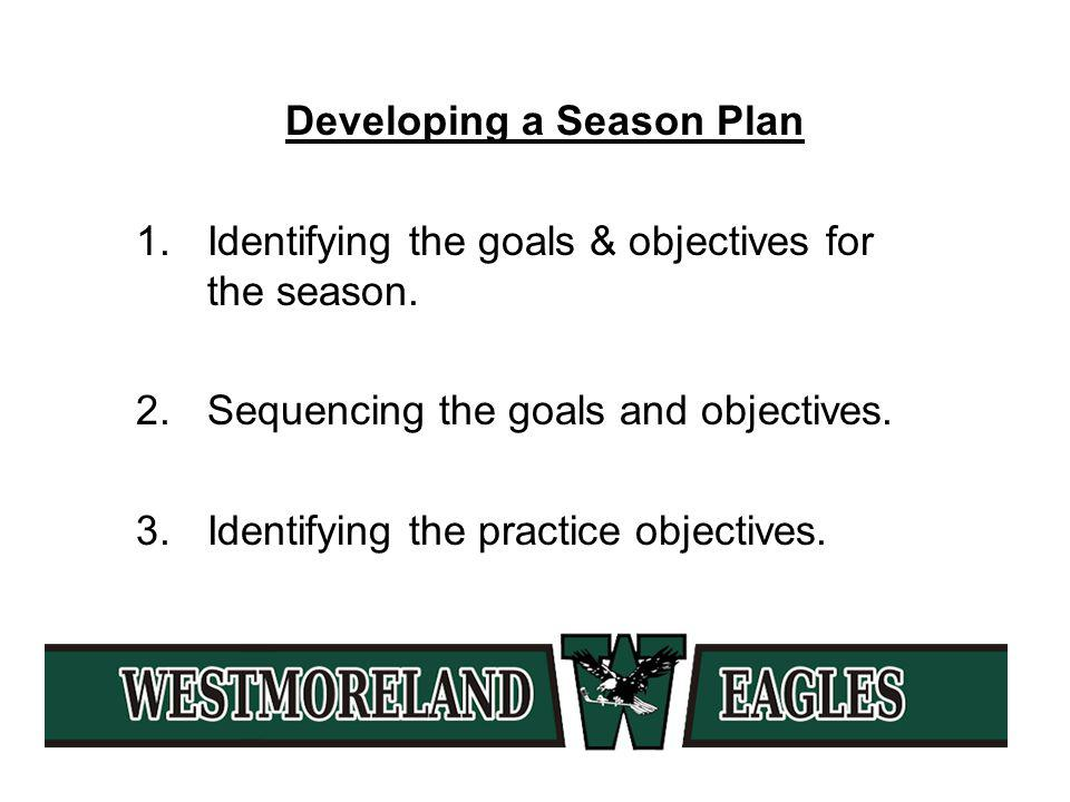 Developing a Season Plan 1.Identifying the goals & objectives for the season.