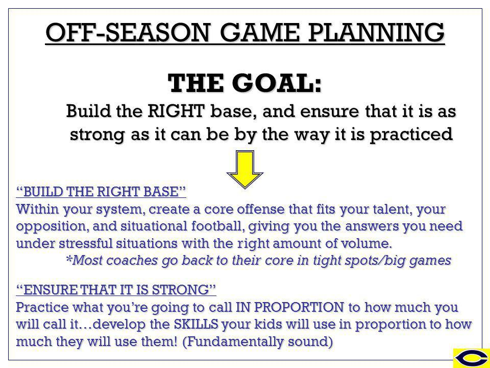 ZONE & REACH BLOCKING OFF-SEASON GAME PLANNING THE GOAL: Build the RIGHT base, and ensure that it is as strong as it can be by the way it is practiced BUILD THE RIGHT BASE Within your system, create a core offense that fits your talent, your opposition, and situational football, giving you the answers you need under stressful situations with the right amount of volume.