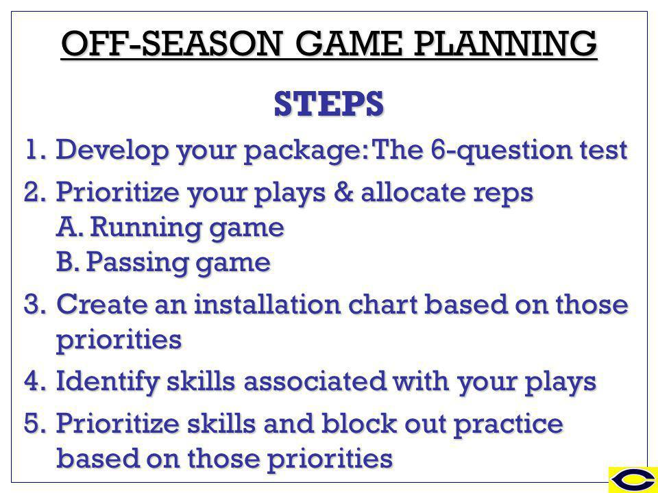ZONE & REACH BLOCKING OFF-SEASON GAME PLANNING STEPS 1.Develop your package: The 6-question test 2.Prioritize your plays & allocate reps A.