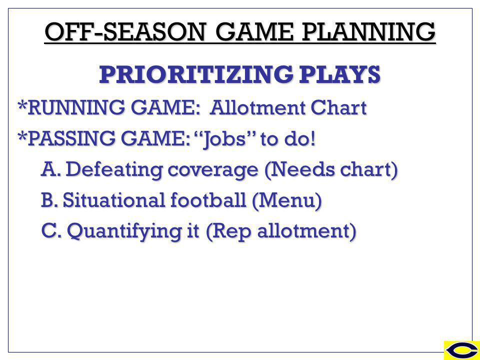 ZONE & REACH BLOCKING OFF-SEASON GAME PLANNING PRIORITIZING PLAYS *RUNNING GAME: Allotment Chart *PASSING GAME: Jobs to do! A. Defeating coverage (Nee