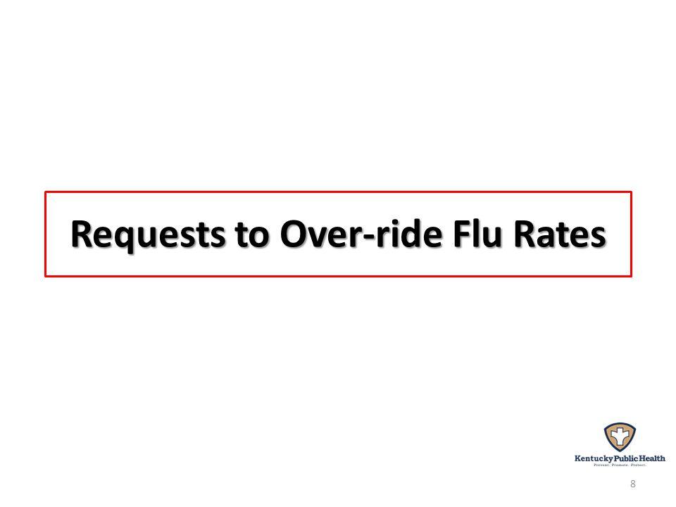 Helpful web-links: http://www.flu.gov/# http://www.cdc.gov/flu/ http://www.cdc.gov/flu/professionals/index.htm http://www.cdc.gov/flu/freeresources/index.htm 19