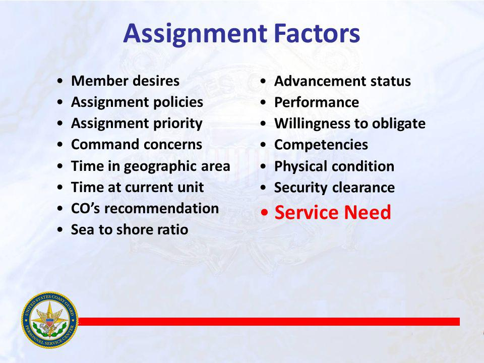 Assignment Factors Member desires Assignment policies Assignment priority Command concerns Time in geographic area Time at current unit COs recommendation Sea to shore ratio Advancement status Performance Willingness to obligate Competencies Physical condition Security clearance Service Need
