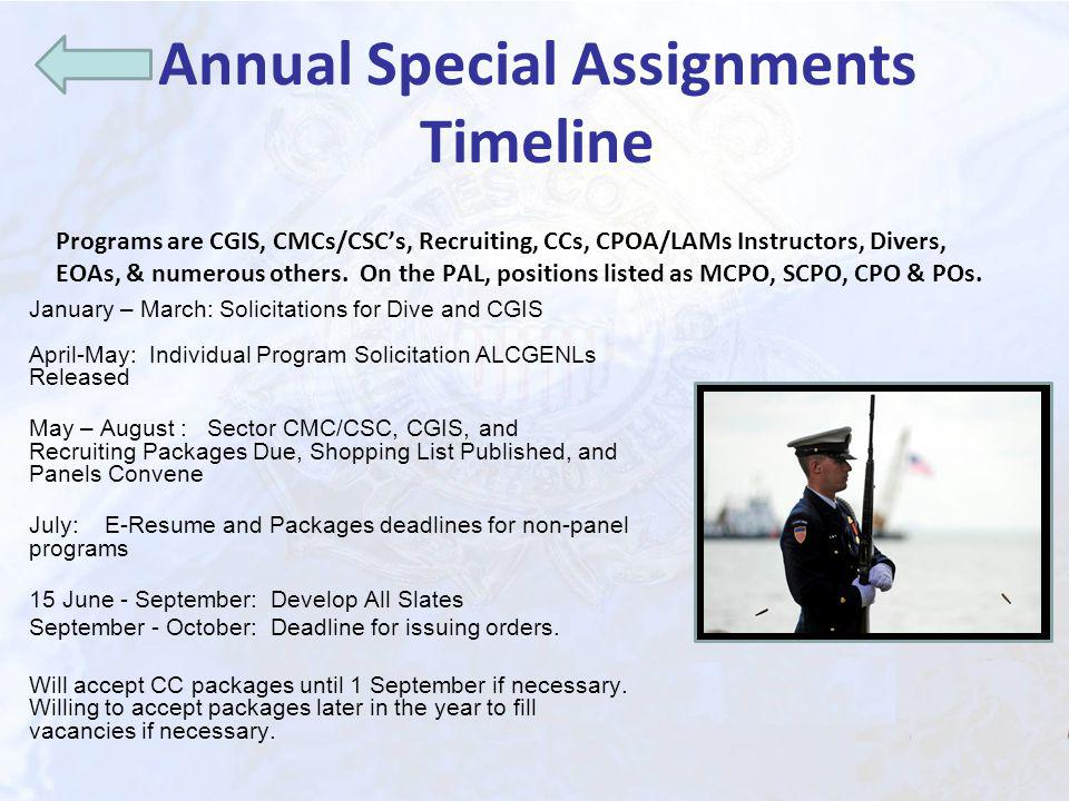 Annual Special Assignments Timeline Programs are CGIS, CMCs/CSCs, Recruiting, CCs, CPOA/LAMs Instructors, Divers, EOAs, & numerous others.