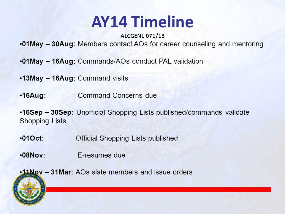 AY14 Timeline ALCGENL 071/13 01May – 30Aug: Members contact AOs for career counseling and mentoring 01May – 16Aug: Commands/AOs conduct PAL validation 13May – 16Aug: Command visits 16Aug: Command Concerns due 16Sep – 30Sep: Unofficial Shopping Lists published/commands validate Shopping Lists 01Oct: Official Shopping Lists published 08Nov: E-resumes due 11Nov – 31Mar: AOs slate members and issue orders