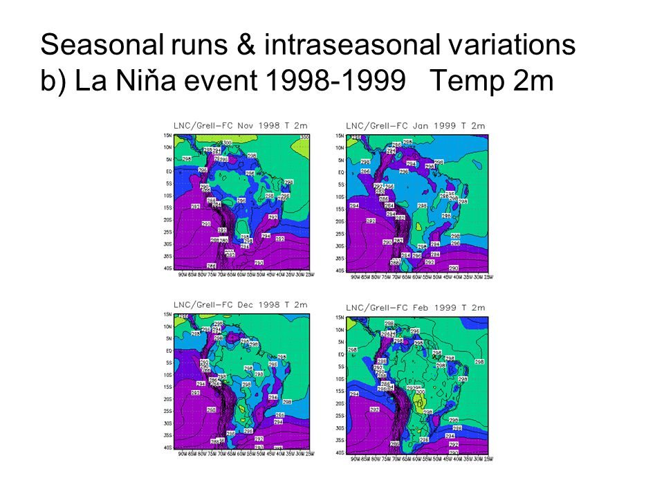 Seasonal runs & intraseasonal variations b) La Niňa event 1998-1999 Temp 2m