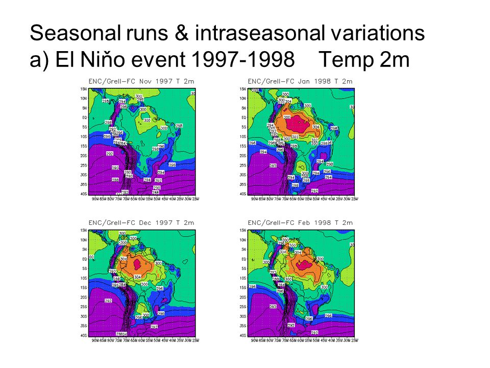 Seasonal runs & intraseasonal variations a) El Niňo event 1997-1998 Temp 2m