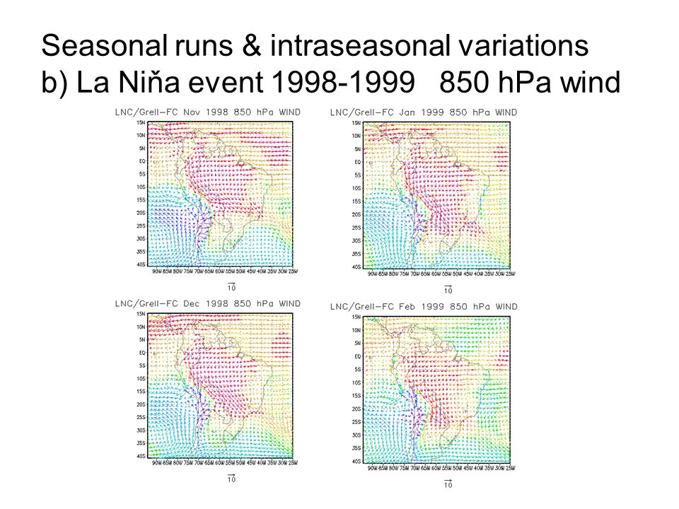 Seasonal runs & intraseasonal variations b) La Niňa event 1998-1999 850 hPa wind