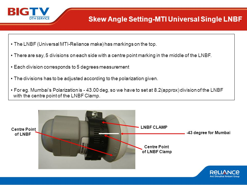 Skew Angle Setting-MTI Universal Single LNBF The LNBF (Universal MTI-Reliance make) has markings on the top. There are say, 5 divisions on each side w