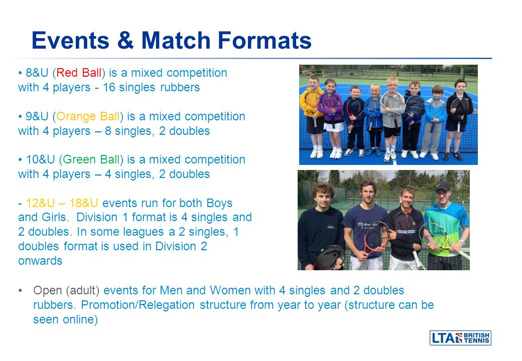 Events & Match Formats 8&U (Red Ball) is a mixed competition with 4 players - 16 singles rubbers 9&U (Orange Ball) is a mixed competition with 4 playe