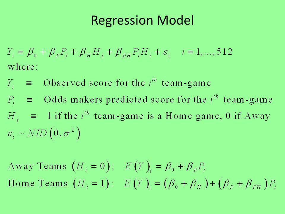 Regression Model
