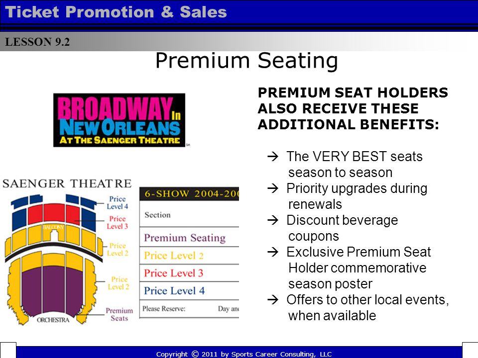 Premium Seating PREMIUM SEAT HOLDERS ALSO RECEIVE THESE ADDITIONAL BENEFITS: The VERY BEST seats season to season Priority upgrades during renewals Discount beverage coupons Exclusive Premium Seat Holder commemorative season poster Offers to other local events, when available LESSON 9.2 Ticket Promotion & Sales Copyright © 2011 by Sports Career Consulting, LLC