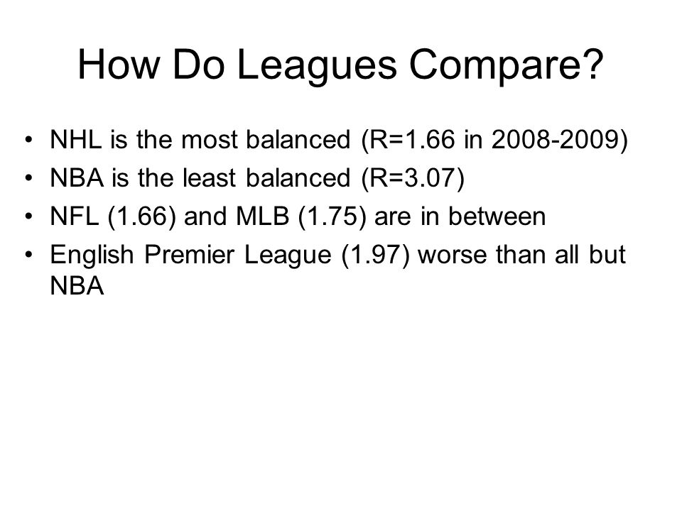How Do Leagues Compare? NHL is the most balanced (R=1.66 in 2008-2009) NBA is the least balanced (R=3.07) NFL (1.66) and MLB (1.75) are in between Eng