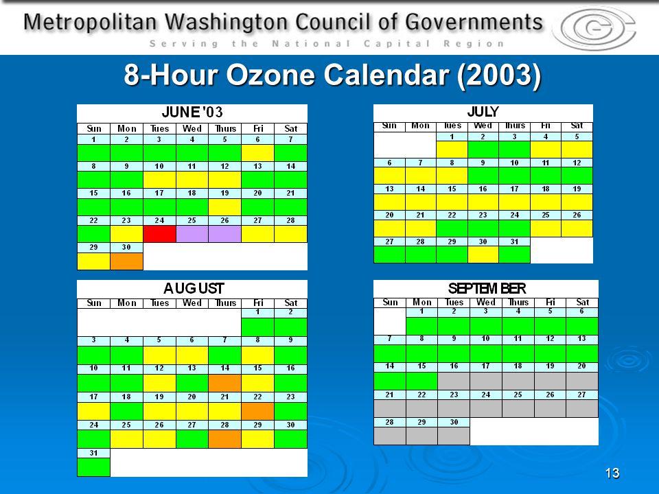 13 4 8-Hour Ozone Calendar (2003)