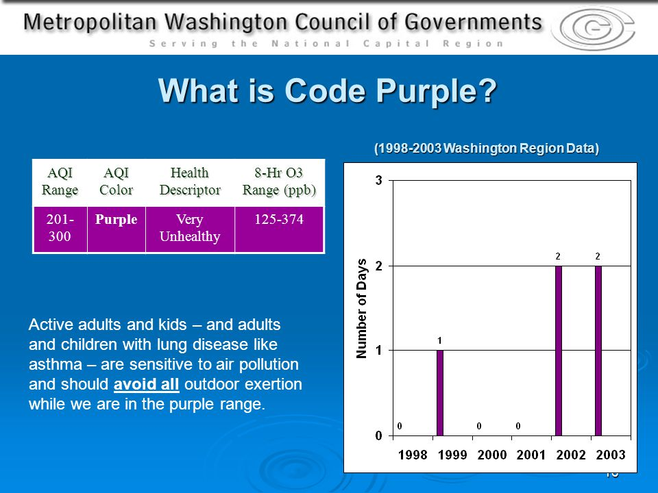 16 What is Code Purple.