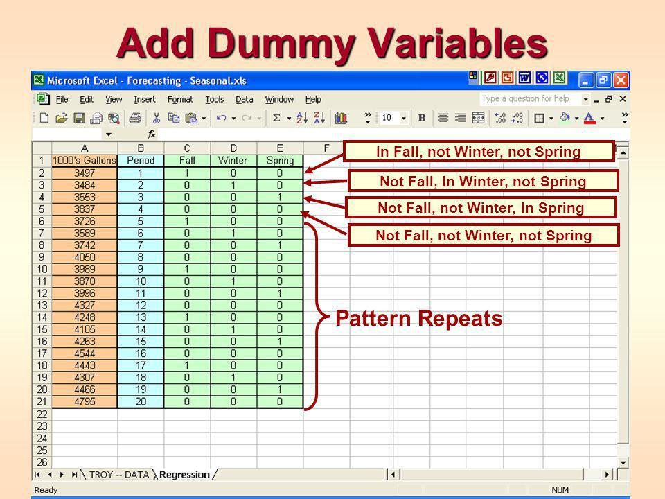 Add Dummy Variables Not Fall, In Winter, not Spring In Fall, not Winter, not Spring Not Fall, not Winter, In Spring Not Fall, not Winter, not Spring Pattern Repeats
