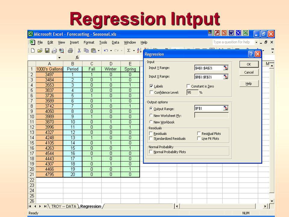 Regression Intput