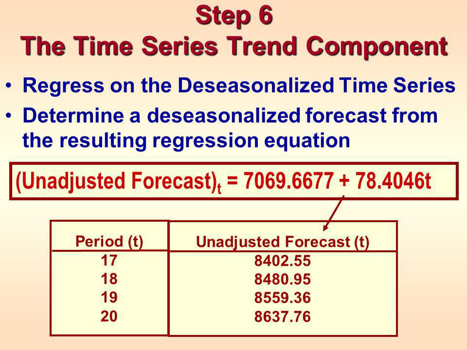 Step 6 The Time Series Trend Component Regress on the Deseasonalized Time Series Determine a deseasonalized forecast from the resulting regression equation (Unadjusted Forecast) t = t Period (t) Unadjusted Forecast (t)