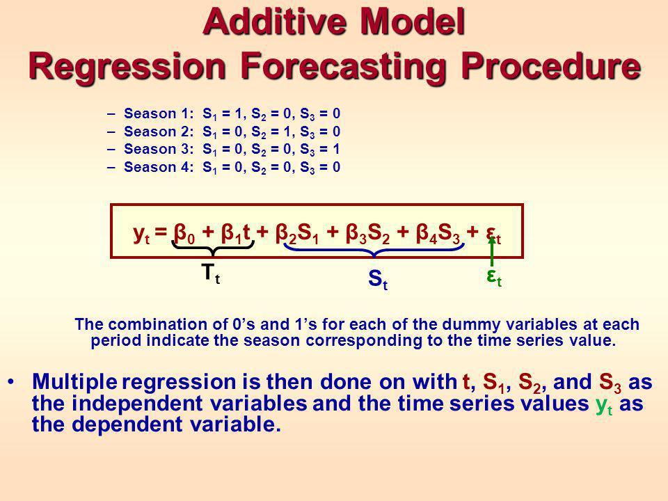 = AVERAGE(E3,E7,E11,E15) Drag down to F6 Paste Special(Values) Copy F3:F6