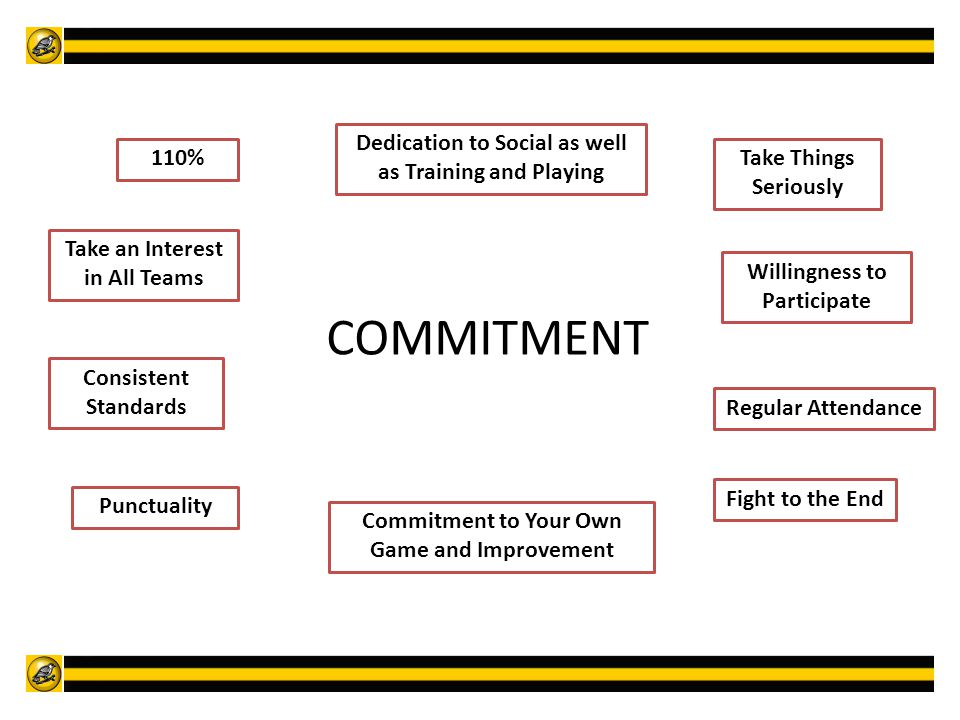 COMMITMENT Take an Interest in All Teams Fight to the End 110%Take Things Seriously Willingness to Participate Regular Attendance Dedication to Social as well as Training and Playing Punctuality Consistent Standards Commitment to Your Own Game and Improvement