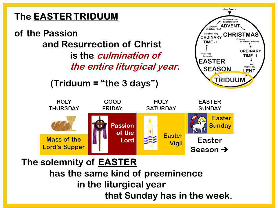 The EASTER TRIDUUM of the Passion and Resurrection of Christ is the culmination of the entire liturgical year. (Triduum = the 3 days) The solemnity of