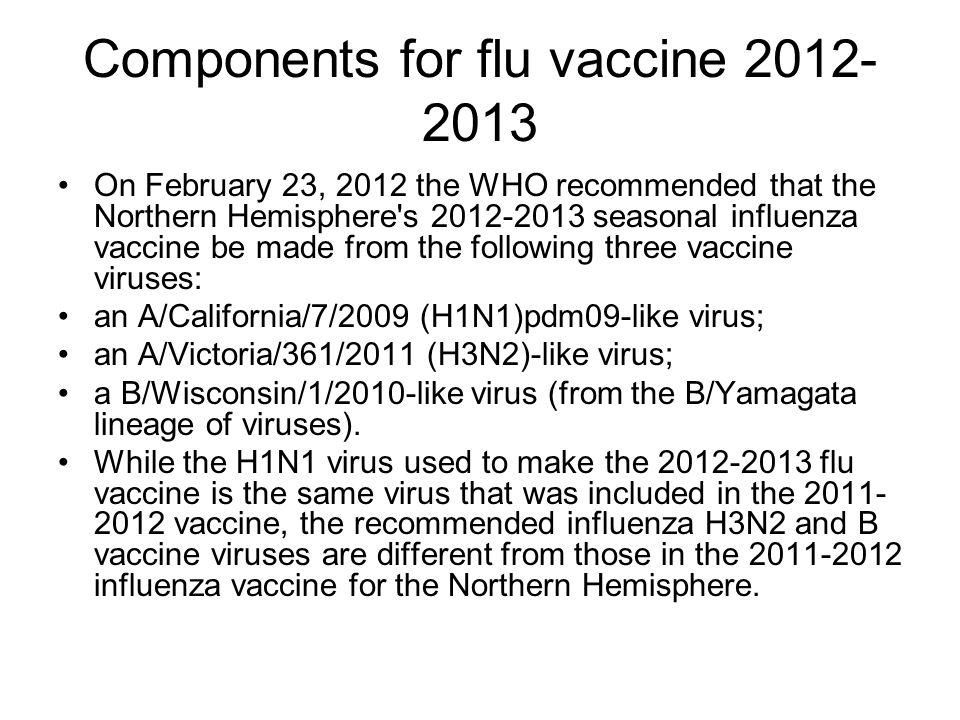 TYPES OF FLU VACCINE 1.