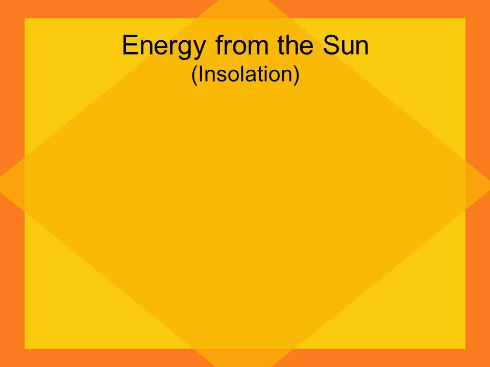 Energy from the Sun (Insolation)