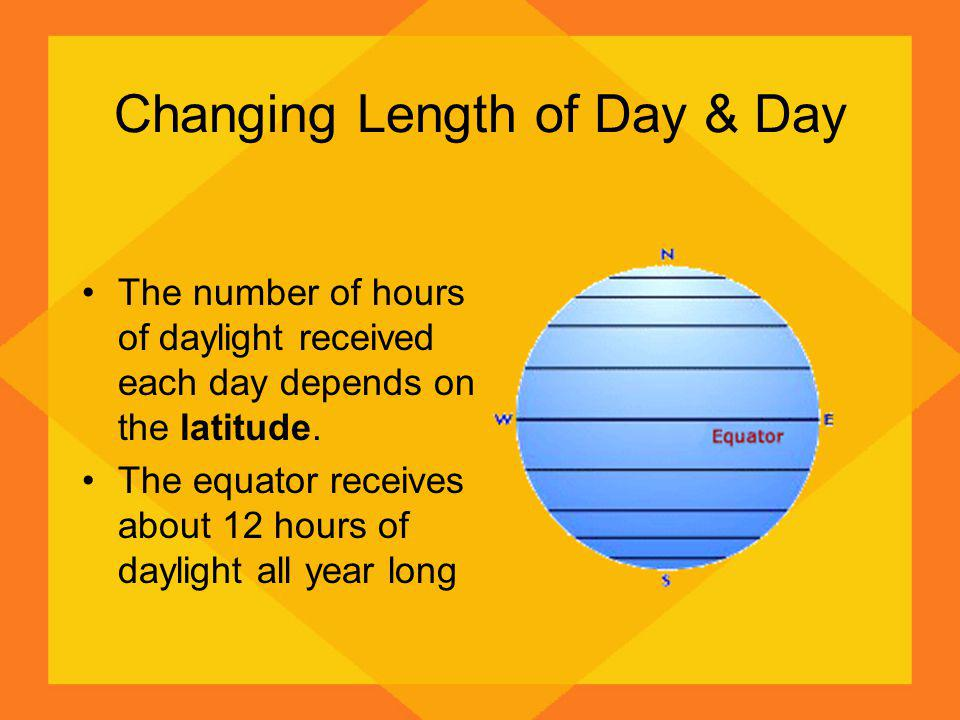 Changing Length of Day & Day The number of hours of daylight received each day depends on the latitude. The equator receives about 12 hours of dayligh