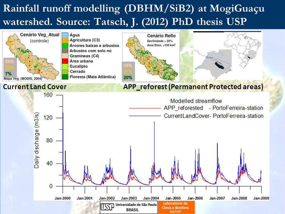 Rainfall runoff modelling (DBHM/SiB2) at MogiGuaçu watershed.
