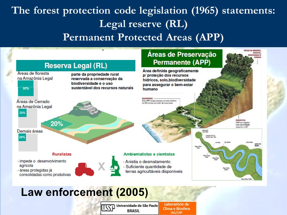 The forest protection code legislation (1965) statements: Legal reserve (RL) Permanent Protected Areas (APP) Law enforcement (2005)
