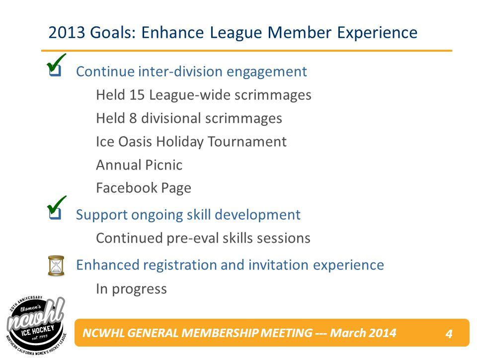 Northern California Womens Hockey League General Membership Meeting March 1, 2014
