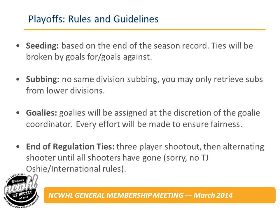NCWHL GENERAL MEMBERSHIP MEETING --- March 2014 Why.