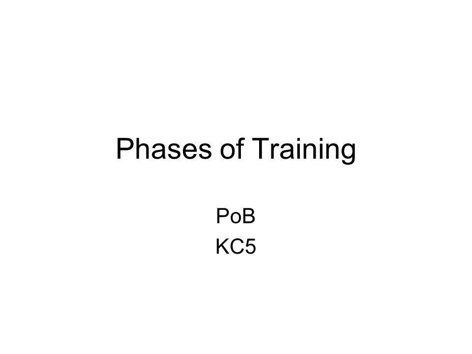 Phases of Training The training year can be split into different phases or periods.