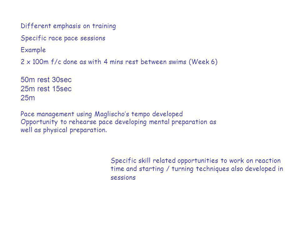 Different emphasis on training Specific race pace sessions Example 2 x 100m f/c done as with 4 mins rest between swims (Week 6) 50m rest 30sec 25m rest 15sec 25m Pace management using Maglischos tempo developed Opportunity to rehearse pace developing mental preparation as well as physical preparation.