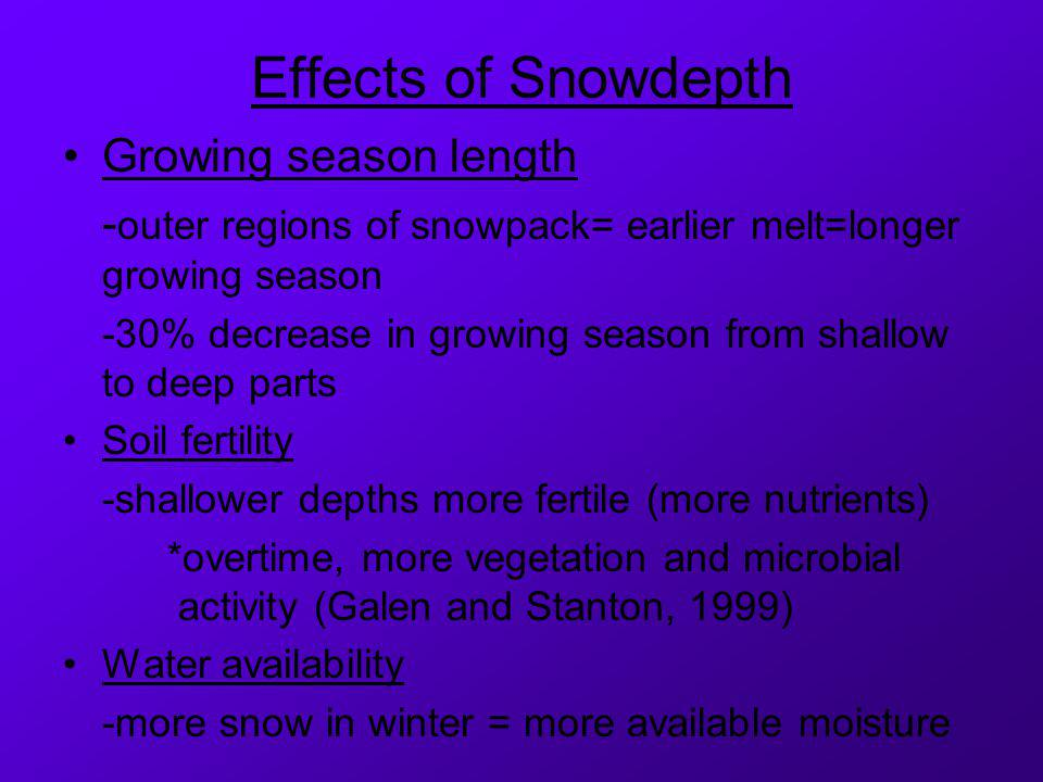 Effects of Snowdepth Growing season length - outer regions of snowpack= earlier melt=longer growing season -30% decrease in growing season from shallow to deep parts Soil fertility -shallower depths more fertile (more nutrients) *overtime, more vegetation and microbial activity (Galen and Stanton, 1999) Water availability -more snow in winter = more available moisture