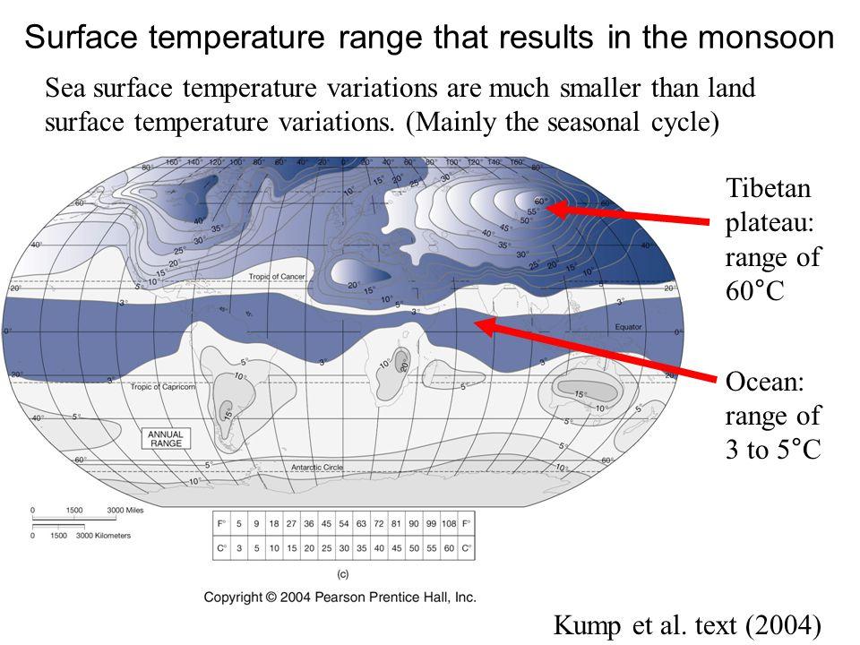 Meridional Wind Jan July 5N 925 mb 5N 5N - 925 -